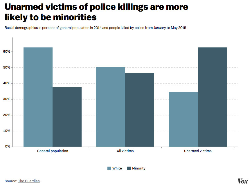 police_unarmed_victims.0.png